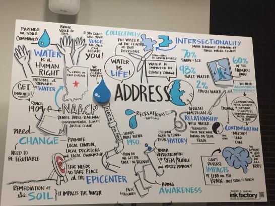 Untrouble the Water Presentation--Denise Abdul Rahman